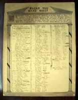 Roll of Honour of those who served in WWI, Kings Cross Welsh Chapel London